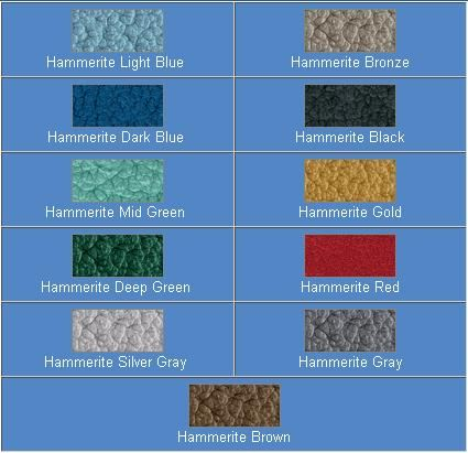 Hammerite Rust Cap Hammered Finish Color Chart