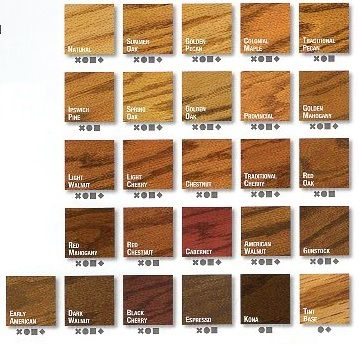 Varathane Wood Stain Color Chart Migrant Resource Network