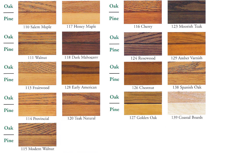 Zar Wood Stain Color Chart